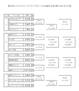 02ジョイフル大会組合せ 女子(第1日目).pdf.jpg