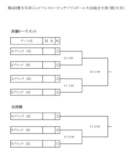 04環太平洋 決勝トーナメント.pdf.jpg