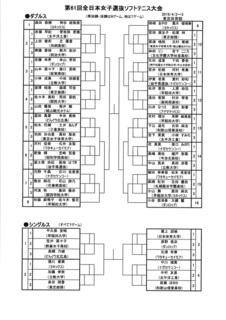 2016第61回女子選抜大会トーナメント表.jpg