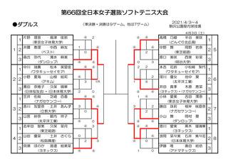 4月4日女子ダブルス決勝トーナメント表.jpg