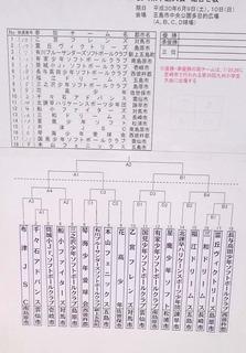 5)組み合わせ.JPG