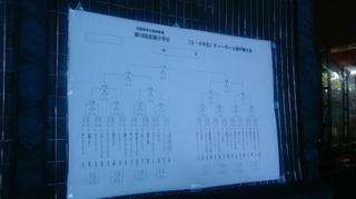 7.トーナメント表.JPG