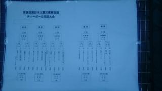 8.トーナメント表.JPG