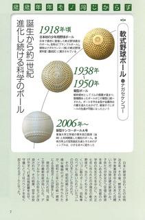 ボールの歴史.jpg