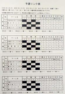 予選A−Dリンク表.JPG