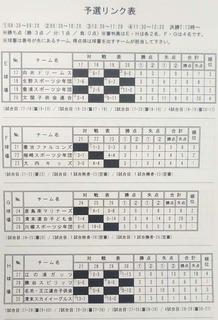 予選E−Hリンク表.JPG