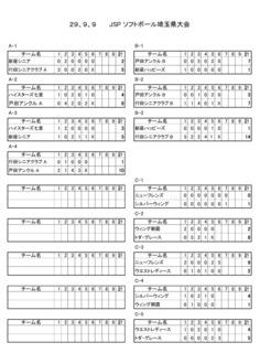 全試合スコア表29年9月2日.pdf.jpg