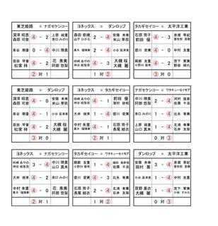 女子2日目の対戦成績.jpg