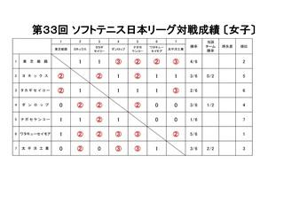女子リーグ表.jpg