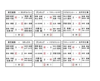 女子最終日の対戦成績.jpg