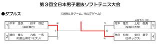 最終結果男子ダブルス.jpg