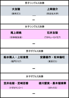 決勝速報01.jpg
