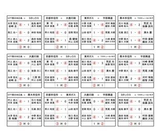 男子2日目の対戦成績.jpg