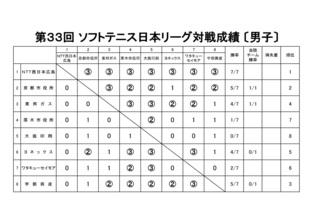 男子リーグ表.jpg