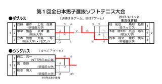 男子選抜最終結果.jpg