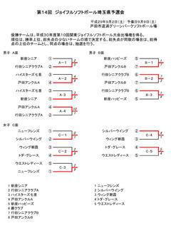 第14回JSF埼玉県大会組み合わせ.pdf.jpg