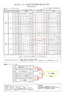 第16回KWB大会結果.pdf.jpg