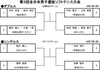 第3回男子トーナメント表.jpg