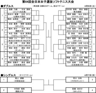 第64回女子トーナメント表.jpg