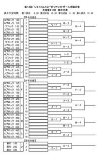 第13回ジョイフル大会第2日目組合せ表1.jpg