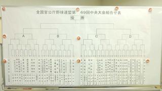 6.全59チームのトーナメント表.JPG