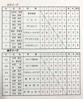 2019京冬カップ�A.JPG