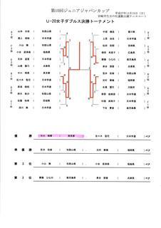 トーナメント表1.jpg