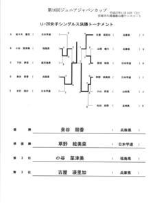 トーナメント表3.jpg