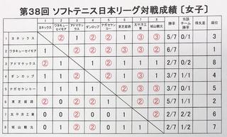 日本リーグ2.jpg